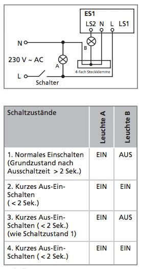 Duolare-Technik-ELS1-Schaltzustand1