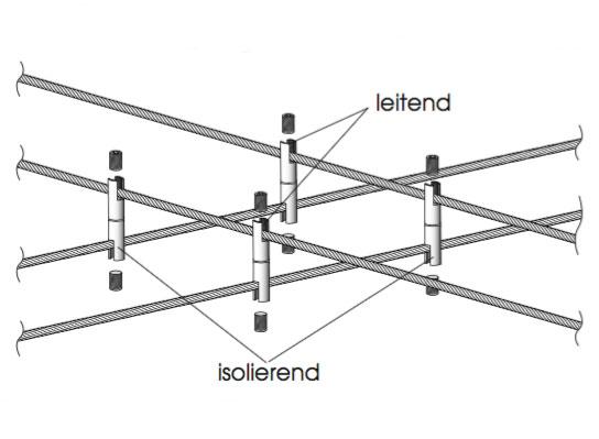 LL-Zubehoer-X-Kupplung-Prinzip